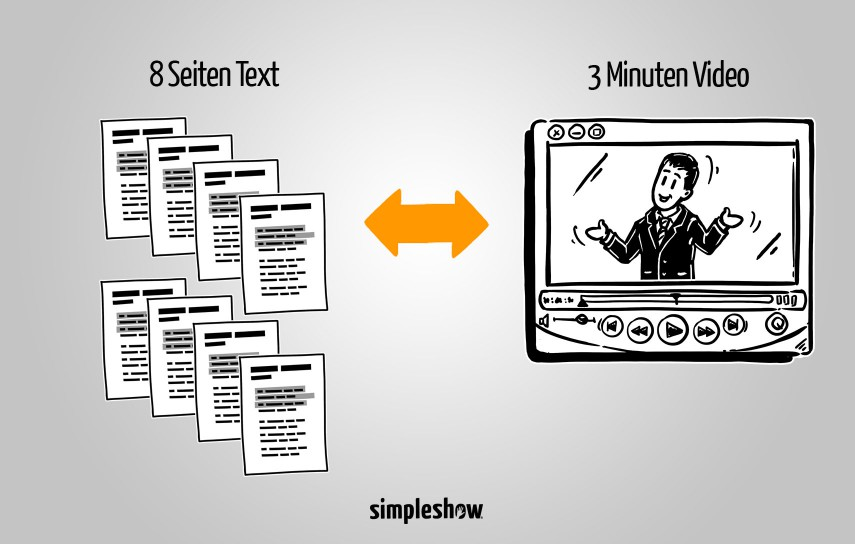 1compliance-text-gegen-video