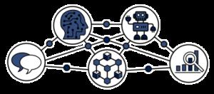Netzwerk für künstliche Inteligenz