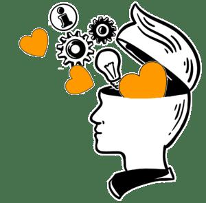 Emotionen und Gehirn