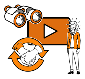 video marketing for customers