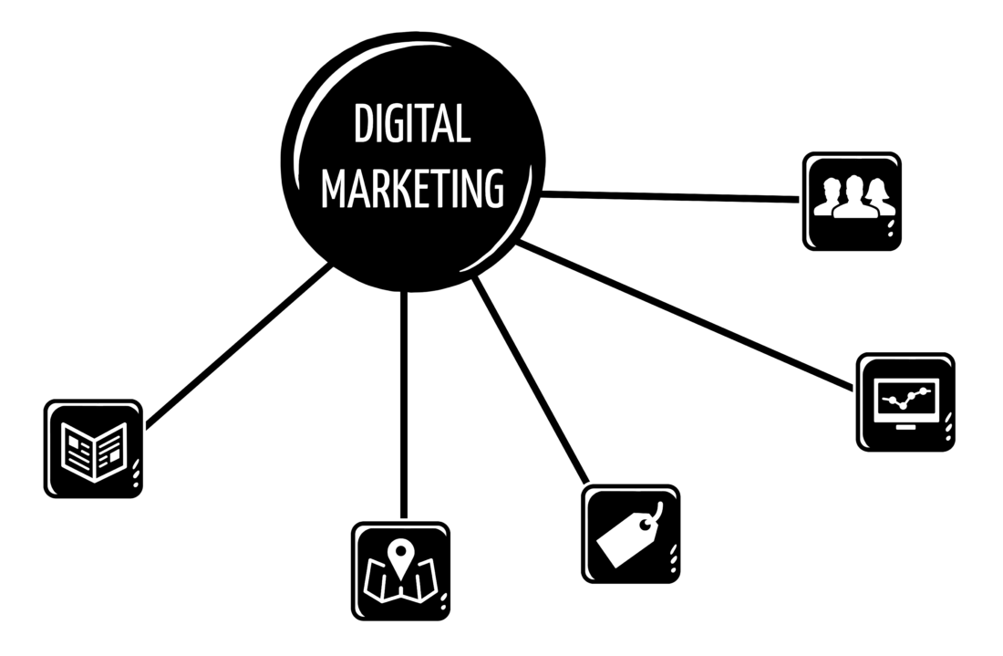 Best Online Digital Marketing Classes