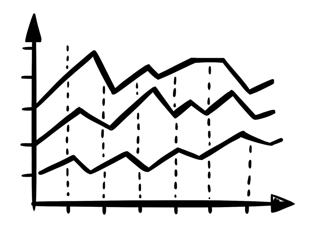 Welche sind die wichtigsten SaaS-Trends für 2021